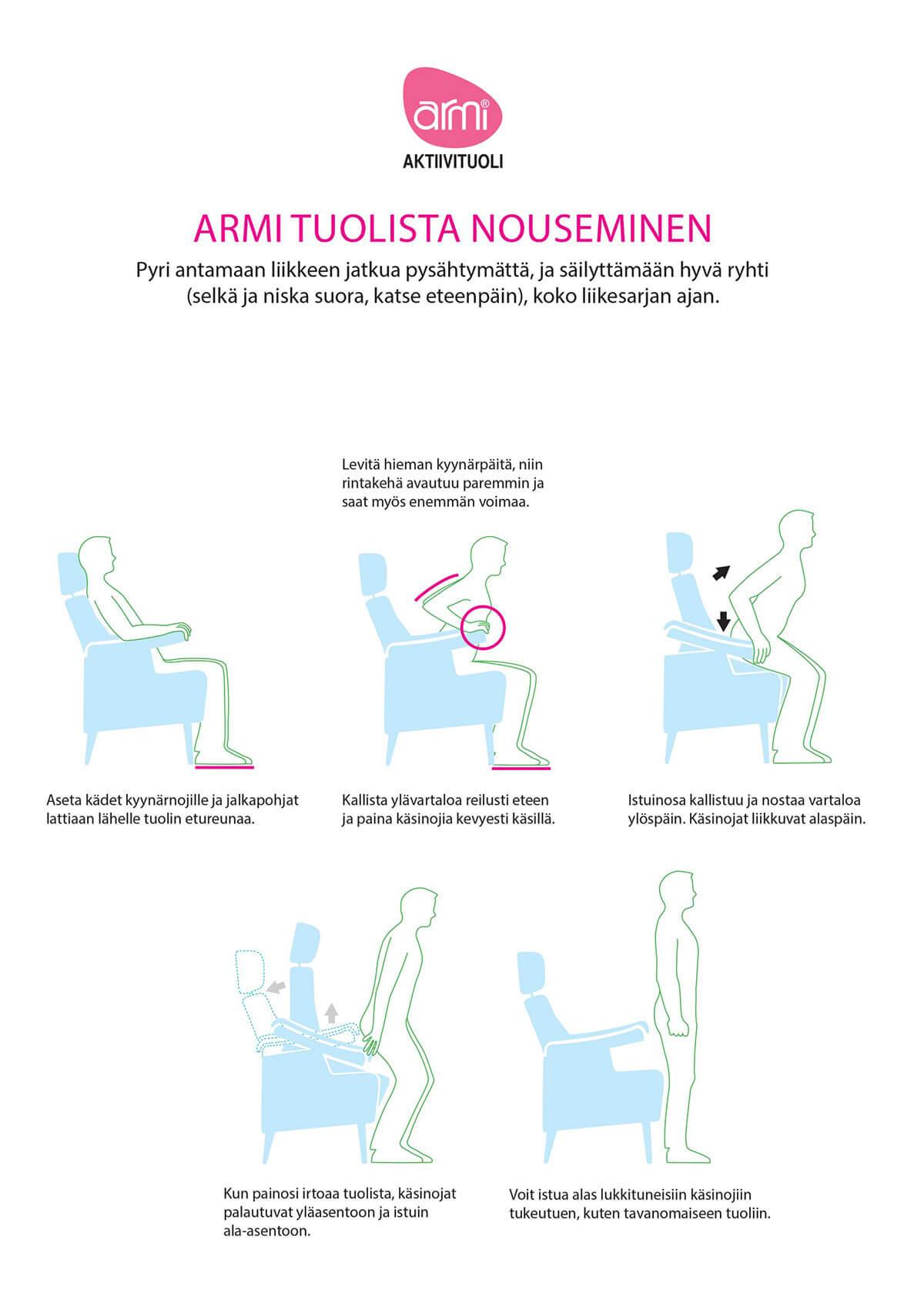 Armi tuolista oikein nouseminen